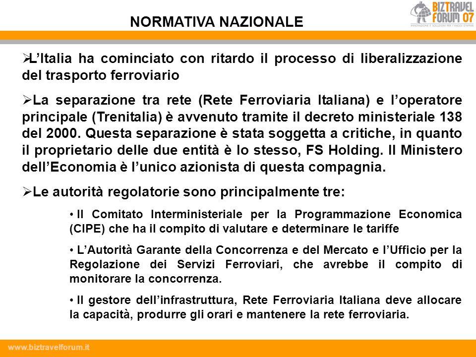 www.biztravelforum.it LItalia ha cominciato con ritardo il processo di liberalizzazione del trasporto ferroviario La separazione tra rete (Rete Ferrov