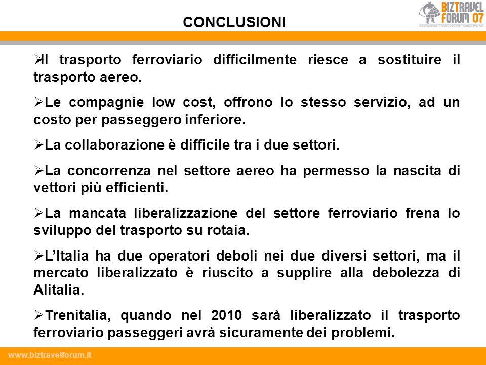 www.biztravelforum.it Il trasporto ferroviario difficilmente riesce a sostituire il trasporto aereo. Le compagnie low cost, offrono lo stesso servizio