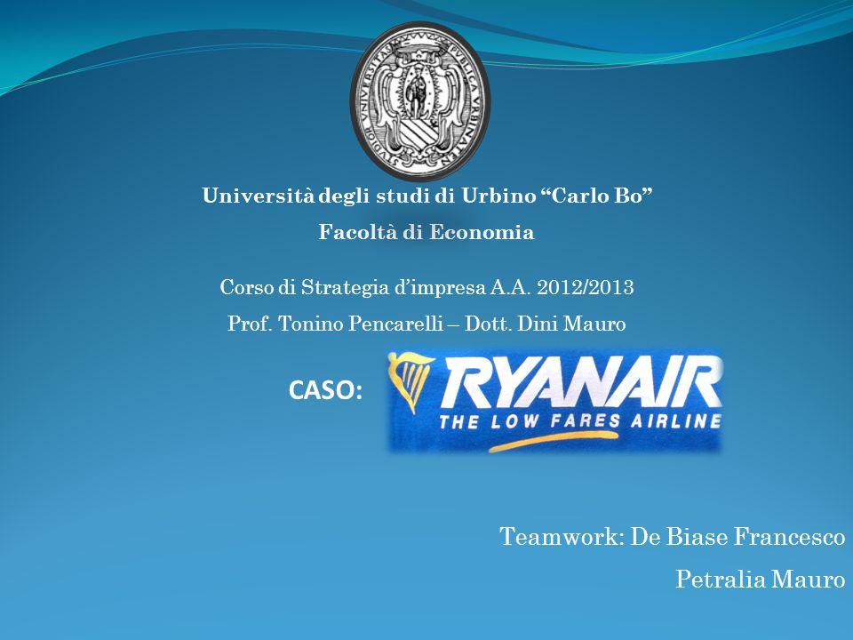 Università degli studi di Urbino Carlo Bo Facoltà di Economia CASO: Teamwork: De Biase Francesco Petralia Mauro Corso di Strategia dimpresa A.A. 2012/