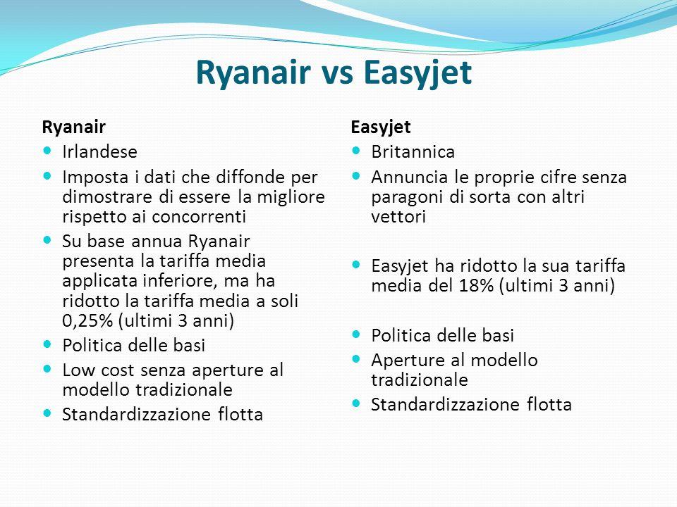 Ryanair vs Easyjet Ryanair Irlandese Imposta i dati che diffonde per dimostrare di essere la migliore rispetto ai concorrenti Su base annua Ryanair pr