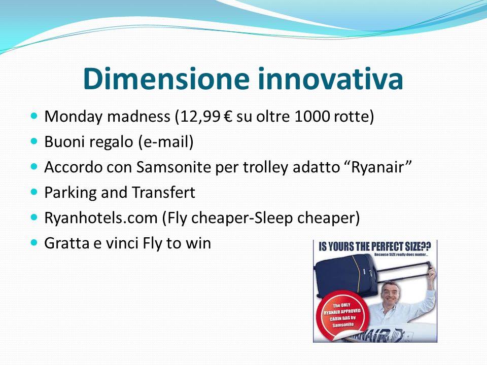 Dimensione innovativa Monday madness (12,99 su oltre 1000 rotte) Buoni regalo (e-mail) Accordo con Samsonite per trolley adatto Ryanair Parking and Tr