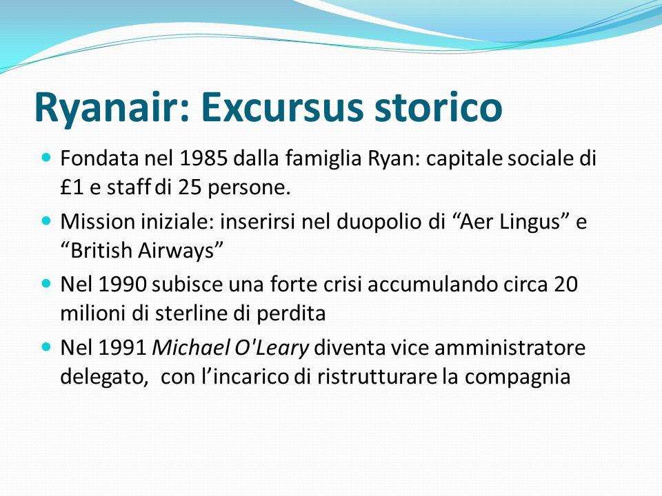 Ryanair: Excursus storico Fondata nel 1985 dalla famiglia Ryan: capitale sociale di £1 e staff di 25 persone. Mission iniziale: inserirsi nel duopolio