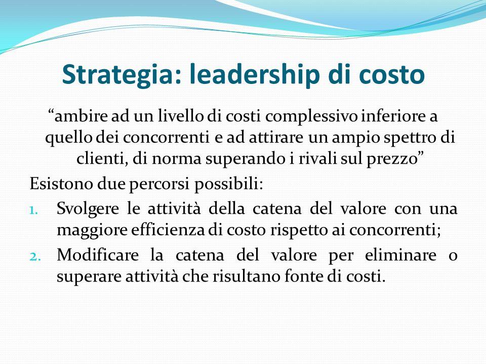 Strategia: leadership di costo ambire ad un livello di costi complessivo inferiore a quello dei concorrenti e ad attirare un ampio spettro di clienti,