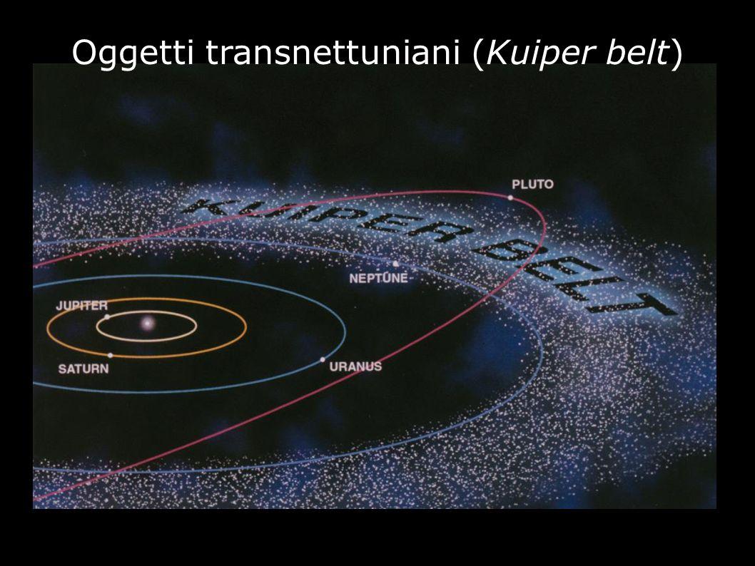 Oggetti transnettuniani (Kuiper belt)