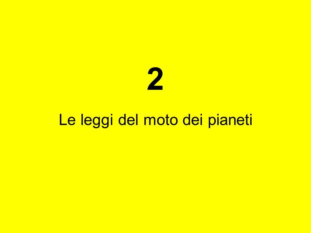 2 Le leggi del moto dei pianeti