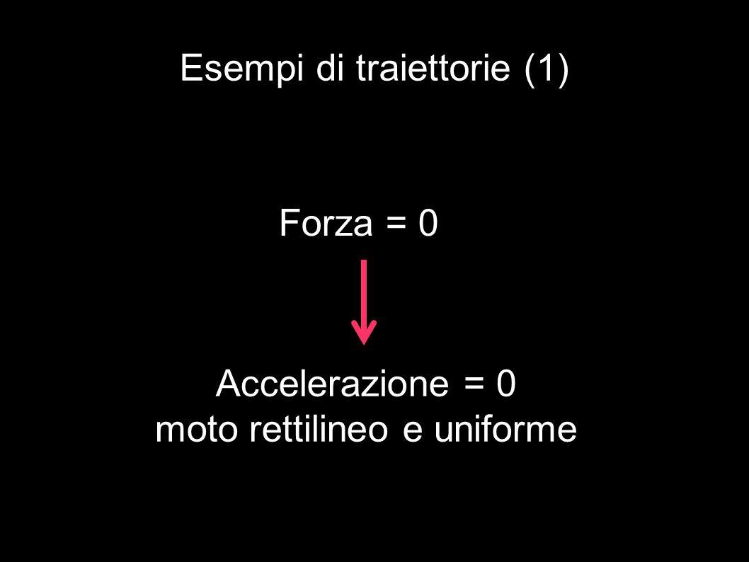 Esempi di traiettorie (1) Forza = 0 Accelerazione = 0 moto rettilineo e uniforme