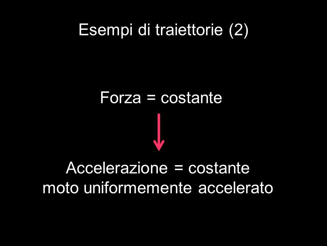 Esempi di traiettorie (2) Forza = costante Accelerazione = costante moto uniformemente accelerato