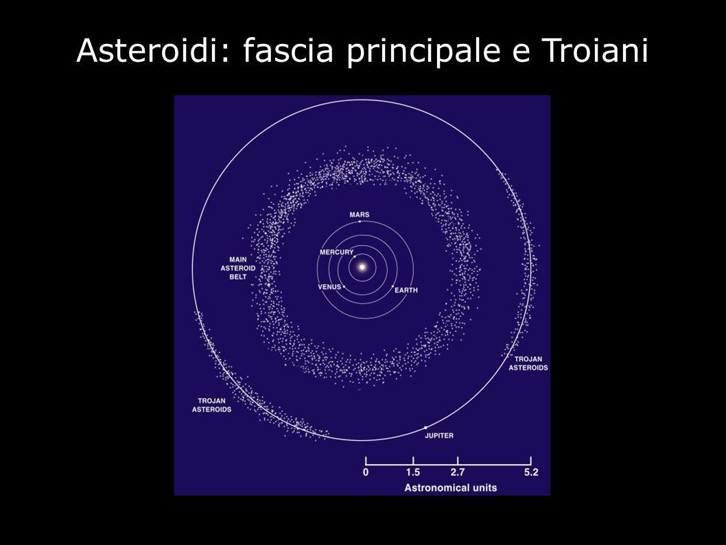 Asteroidi: fascia principale e Troiani