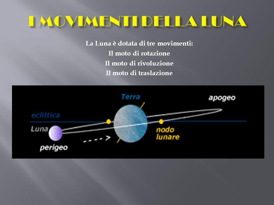 La Luna è dotata di tre movimenti: Il moto di rotazione Il moto di rivoluzione Il moto di traslazione