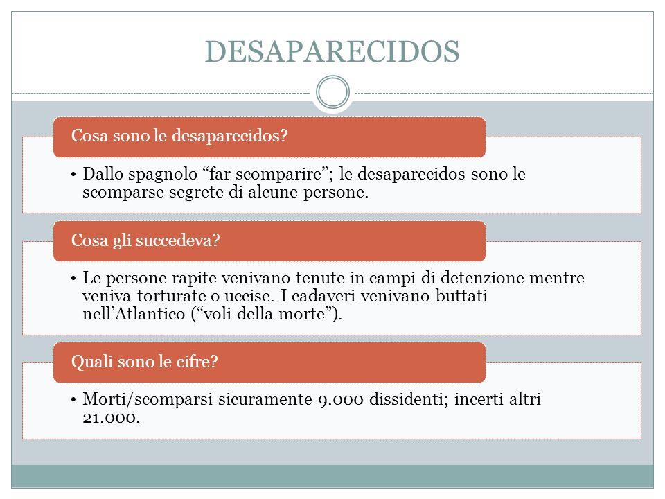 DESAPARECIDOS Dallo spagnolo far scomparire; le desaparecidos sono le scomparse segrete di alcune persone. Cosa sono le desaparecidos? Le persone rapi