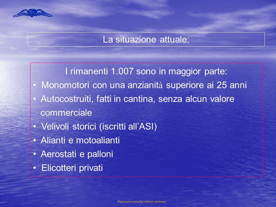 Realizzazione grafica fabrizio carbonera La tassazione (1) Druine 600 – aurocostruito – valore ø - paga 900 Falcon 7 X –valore ca.