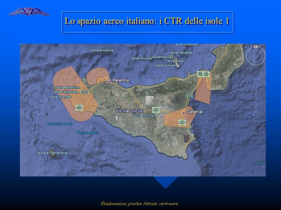 Realizzazione grafica fabrizio carbonera Lo spazio aereo italiano: i CTR delle isole 1