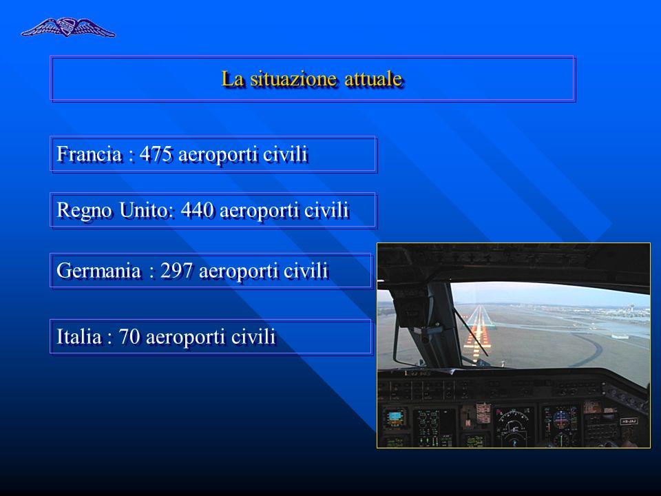 La situazione attuale Francia : 475 aeroporti civili Regno Unito: 440 aeroporti civili Germania : 297 aeroporti civili Italia : 70 aeroporti civili
