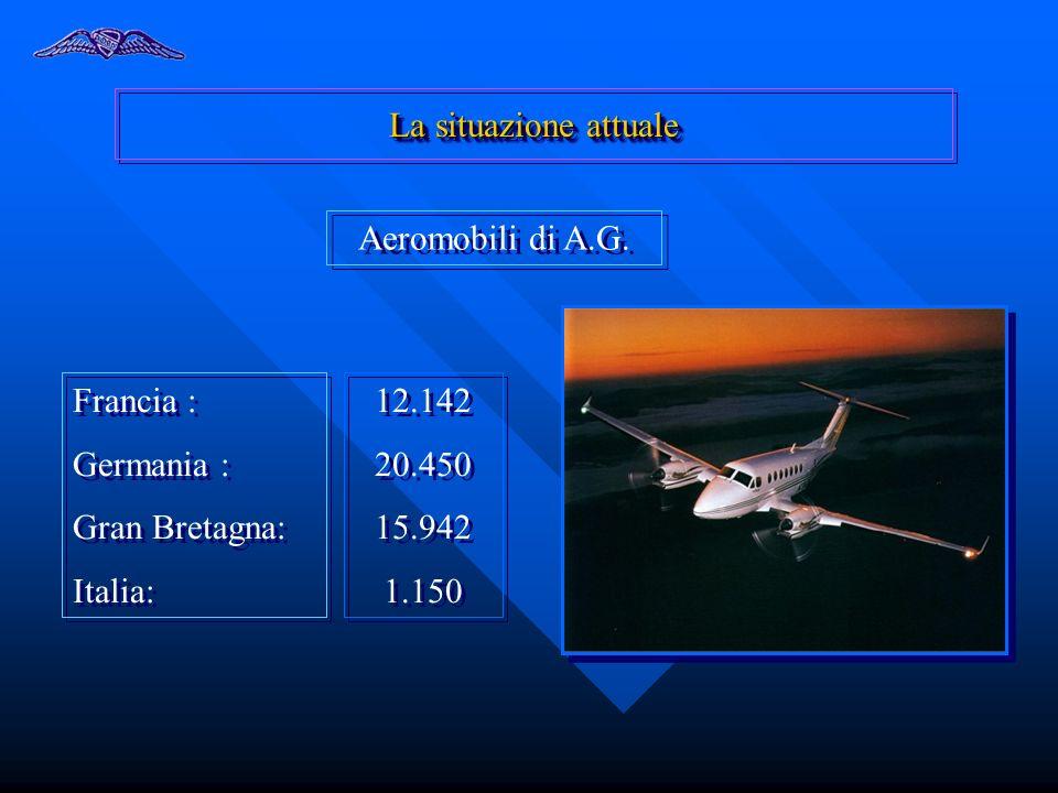 La situazione attuale Francia : Germania : Gran Bretagna: Italia: Francia : Germania : Gran Bretagna: Italia: Aeromobili di A.G. 12.142 20.450 15.942