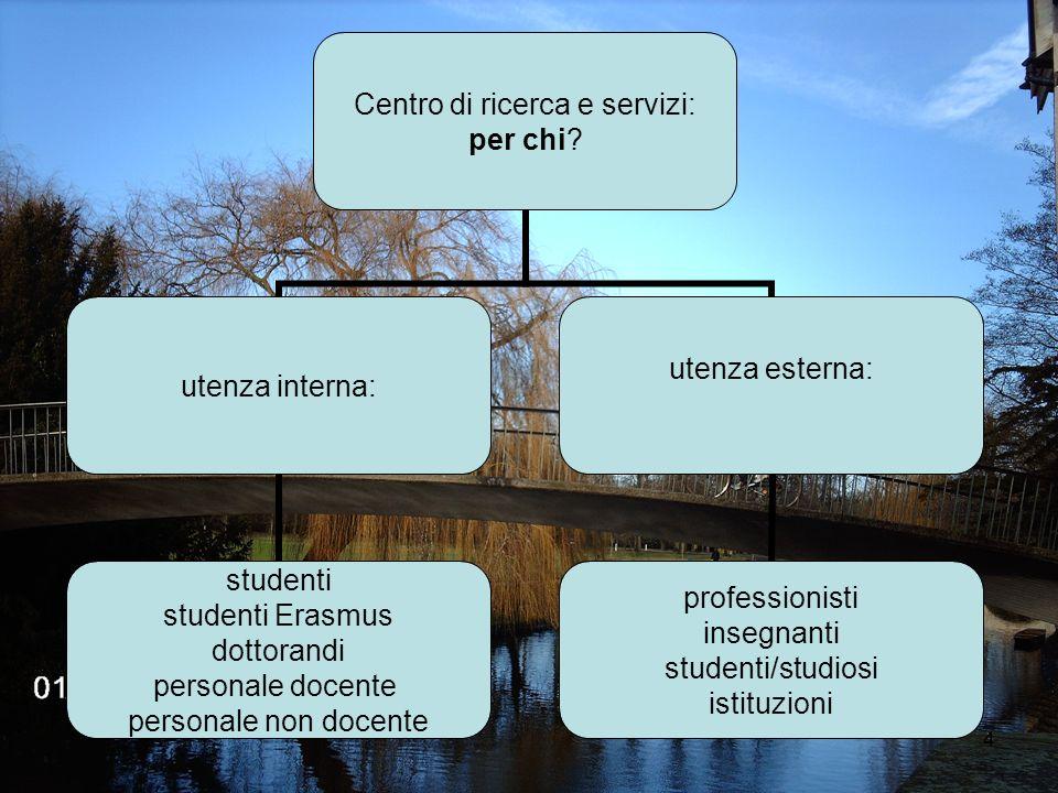 4 Centro di ricerca e servizi: per chi? utenza interna: studenti studenti Erasmus dottorandi personale docente personale non docente utenza esterna: p