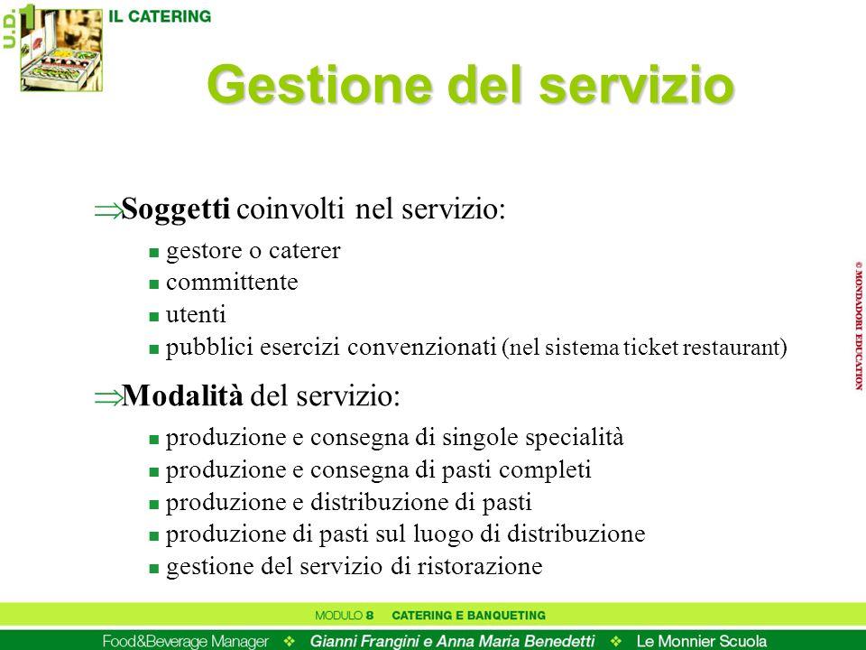 Gestione del servizio Soggetti coinvolti nel servizio: n gestore o caterer n committente n utenti n pubblici esercizi convenzionati (nel sistema ticke
