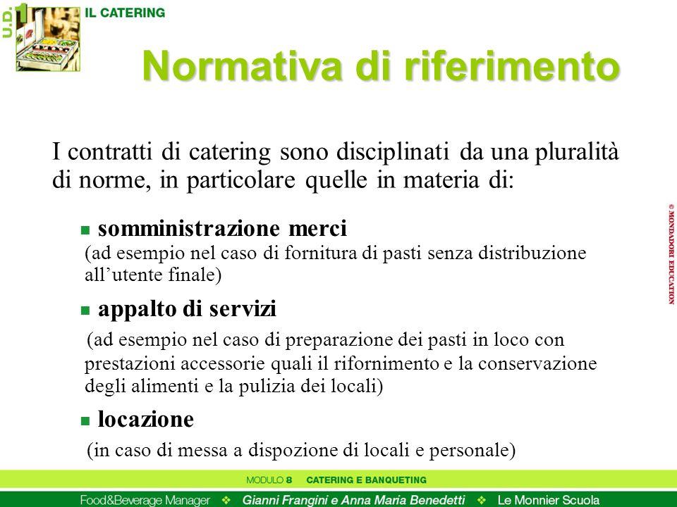 Normativa di riferimento n somministrazione merci (ad esempio nel caso di fornitura di pasti senza distribuzione allutente finale) n appalto di serviz