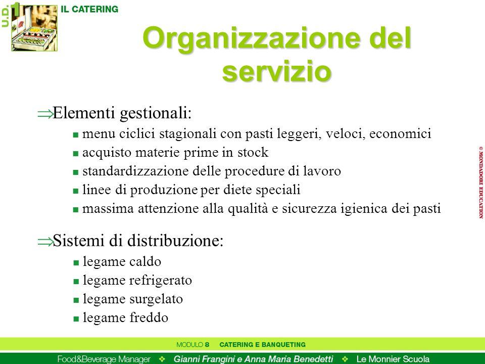 Organizzazione del servizio Elementi gestionali: n menu ciclici stagionali con pasti leggeri, veloci, economici n acquisto materie prime in stock n st