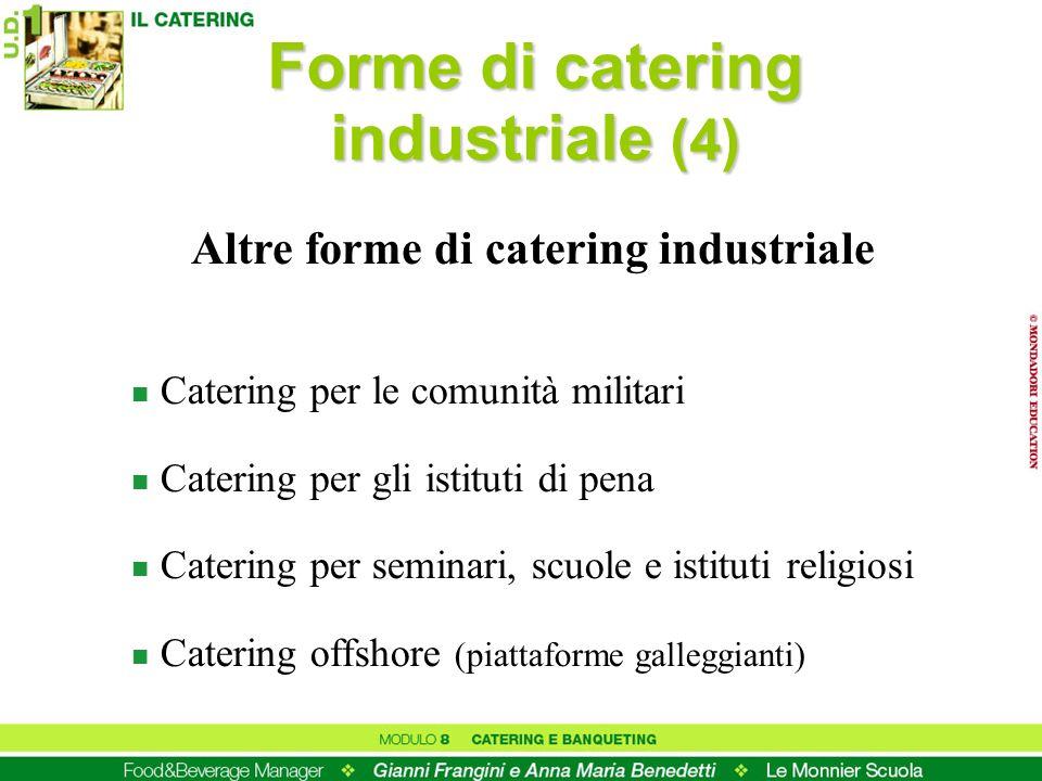 Forme di catering industriale (4) n Catering per le comunità militari n Catering per gli istituti di pena n Catering per seminari, scuole e istituti r
