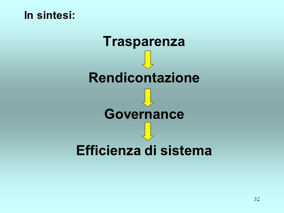 32 In sintesi: Trasparenza Rendicontazione Governance Efficienza di sistema