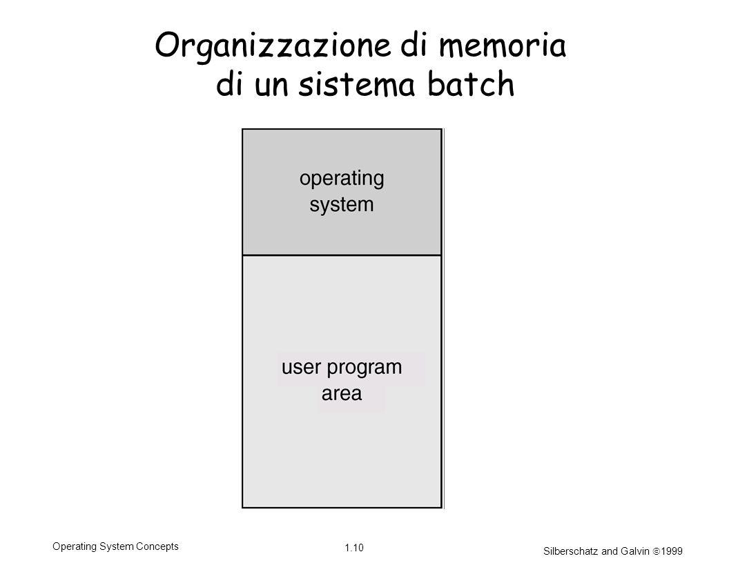 Silberschatz and Galvin 1999 1.10 Operating System Concepts Organizzazione di memoria di un sistema batch
