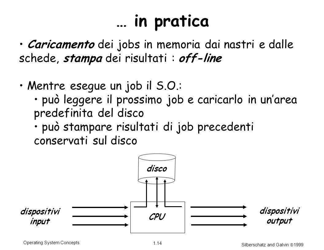 Silberschatz and Galvin 1999 1.14 Operating System Concepts Caricamento dei jobs in memoria dai nastri e dalle schede, stampa dei risultati : off-line