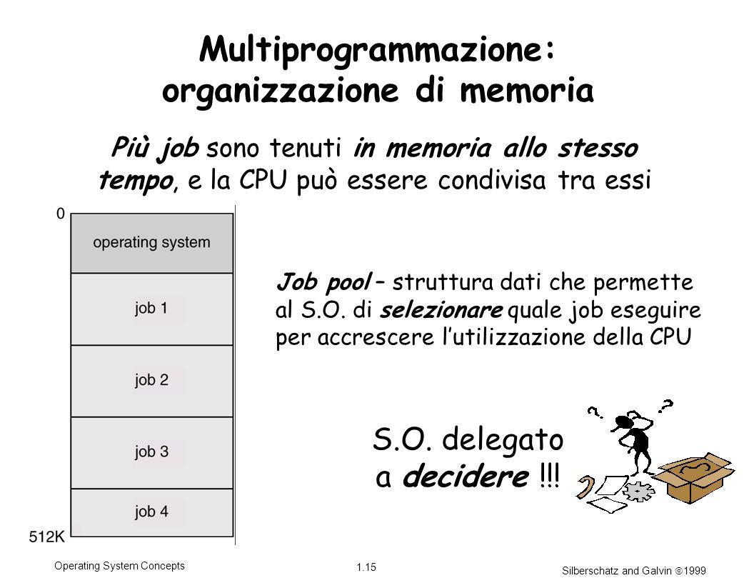 Silberschatz and Galvin 1999 1.15 Operating System Concepts Multiprogrammazione: organizzazione di memoria Job pool – struttura dati che permette al S