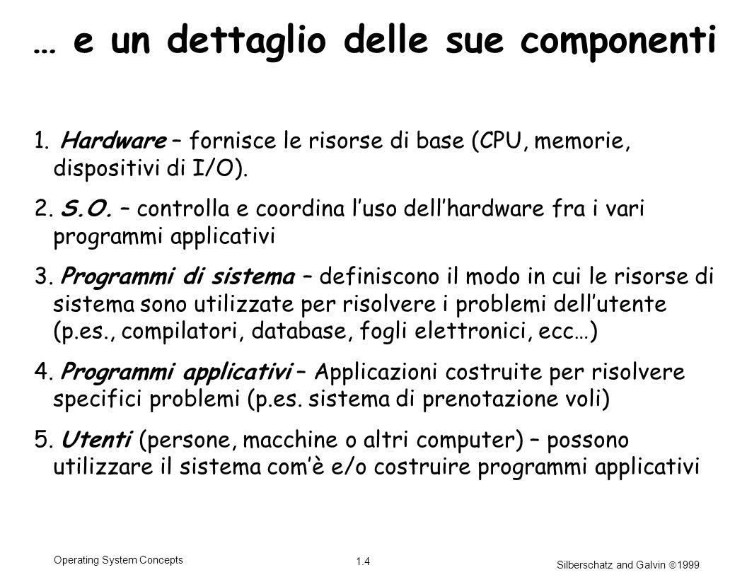 Silberschatz and Galvin 1999 1.4 Operating System Concepts … e un dettaglio delle sue componenti 1. Hardware – fornisce le risorse di base (CPU, memor