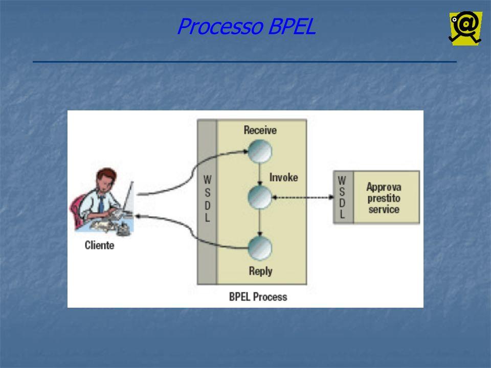 Processo BPEL