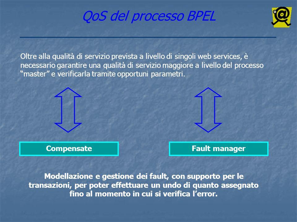 QoS del processo BPEL Oltre alla qualità di servizio prevista a livello di singoli web services, è necessario garantire una qualità di servizio maggio