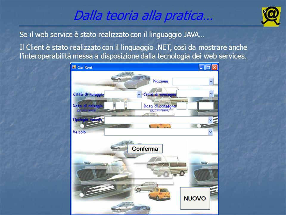 Dalla teoria alla pratica… Se il web service è stato realizzato con il linguaggio JAVA… Il Client è stato realizzato con il linguaggio.NET, così da mo
