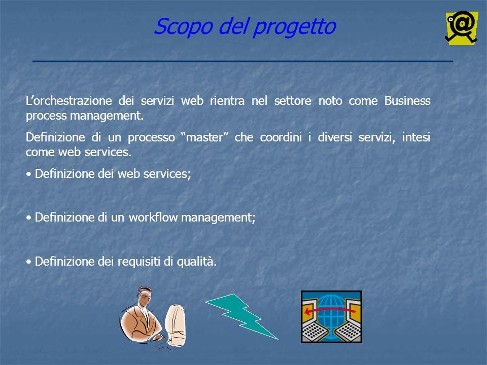 Scopo del progetto Lorchestrazione dei servizi web rientra nel settore noto come Business process management. Definizione di un processo master che co