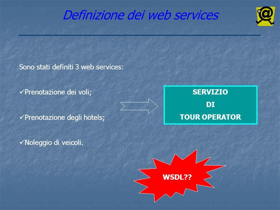Definizione dei web services Sono stati definiti 3 web services: Prenotazione dei voli; Prenotazione degli hotels; Noleggio di veicoli. SERVIZIO DI TO