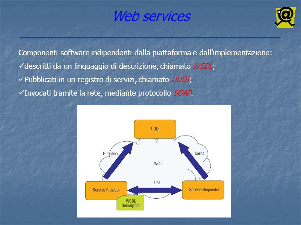 Componenti software indipendenti dalla piattaforma e dallimplementazione: descritti da un linguaggio di descrizione, chiamato WSDL; Pubblicati in un r