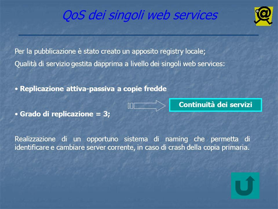 QoS dei singoli web services Per la pubblicazione è stato creato un apposito registry locale; Qualità di servizio gestita dapprima a livello dei singo