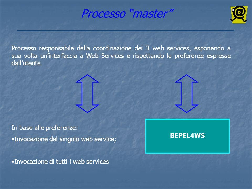Definizione processo master A livello di processo master, il corrispondente workflow è dato da: Ricezione della richiesta da parte del cliente Confronto tra la preferenza espressa e quelle possibili Avanzamento nel workflow Invio della risposta al cliente Receive Compare Token Reply Invoke