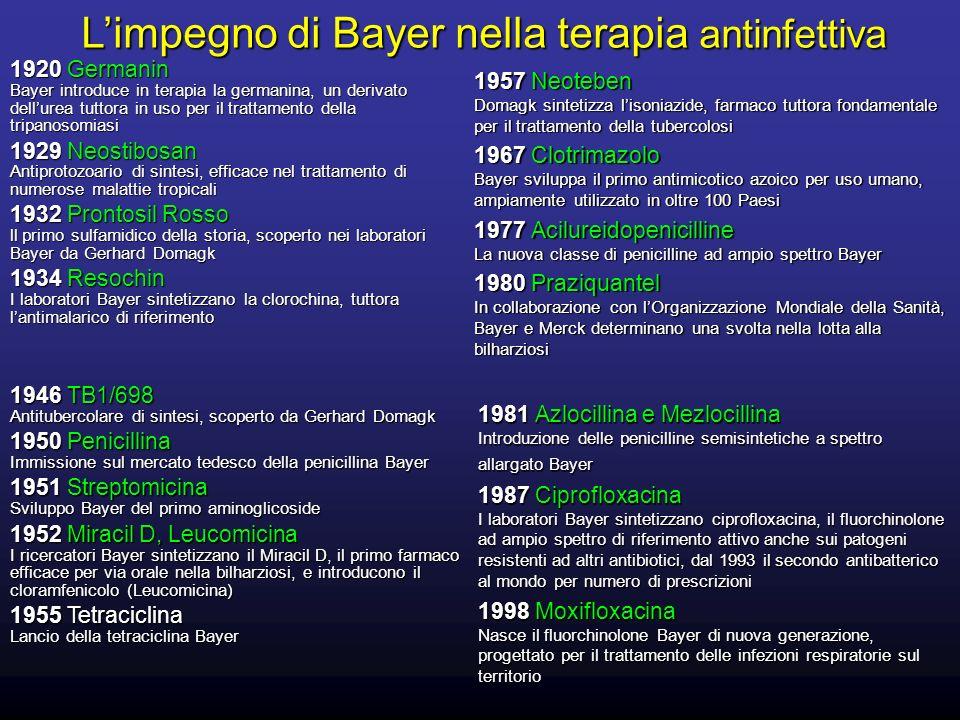 Limpegno di Bayer nella terapia antinfettiva 1920 Germanin Bayer introduce in terapia la germanina, un derivato dellurea tuttora in uso per il trattam