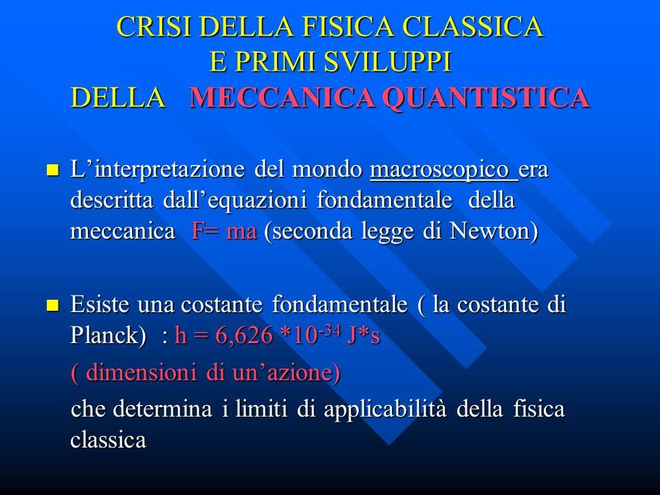 CRISI DELLA FISICA CLASSICA E PRIMI SVILUPPI DELLA MECCANICA QUANTISTICA Linterpretazione del mondo macroscopico era descritta dallequazioni fondament