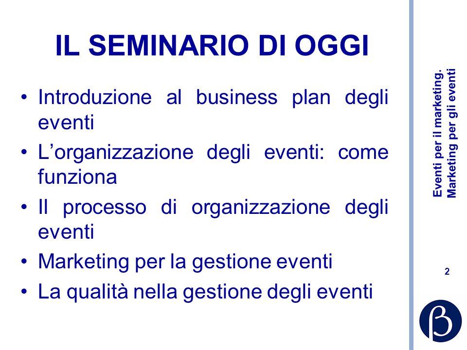 Eventi per il marketing. Marketing per gli eventi 23 Classificazione eventi