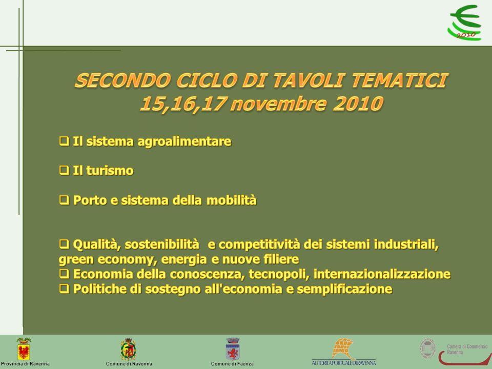 Comune di Ravenna Comune di FaenzaProvincia di Ravenna II Tavolo tematico IL SISTEMA AGROALIMENTARE Ravenna, 15 novembre 2010