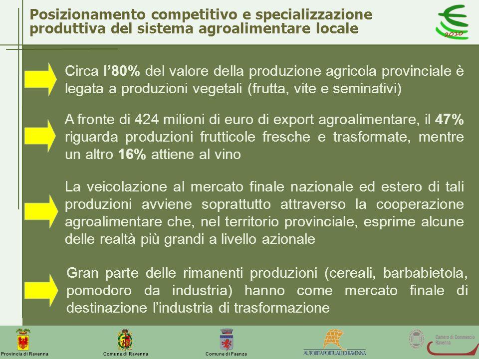 Comune di Ravenna Comune di FaenzaProvincia di Ravenna Posizionamento competitivo e specializzazione produttiva del sistema agroalimentare locale Circ