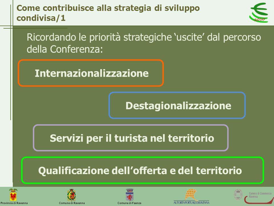 Comune di Ravenna Comune di FaenzaProvincia di Ravenna Come contribuisce alla strategia di sviluppo condivisa/1 Ricordando le priorità strategiche usc