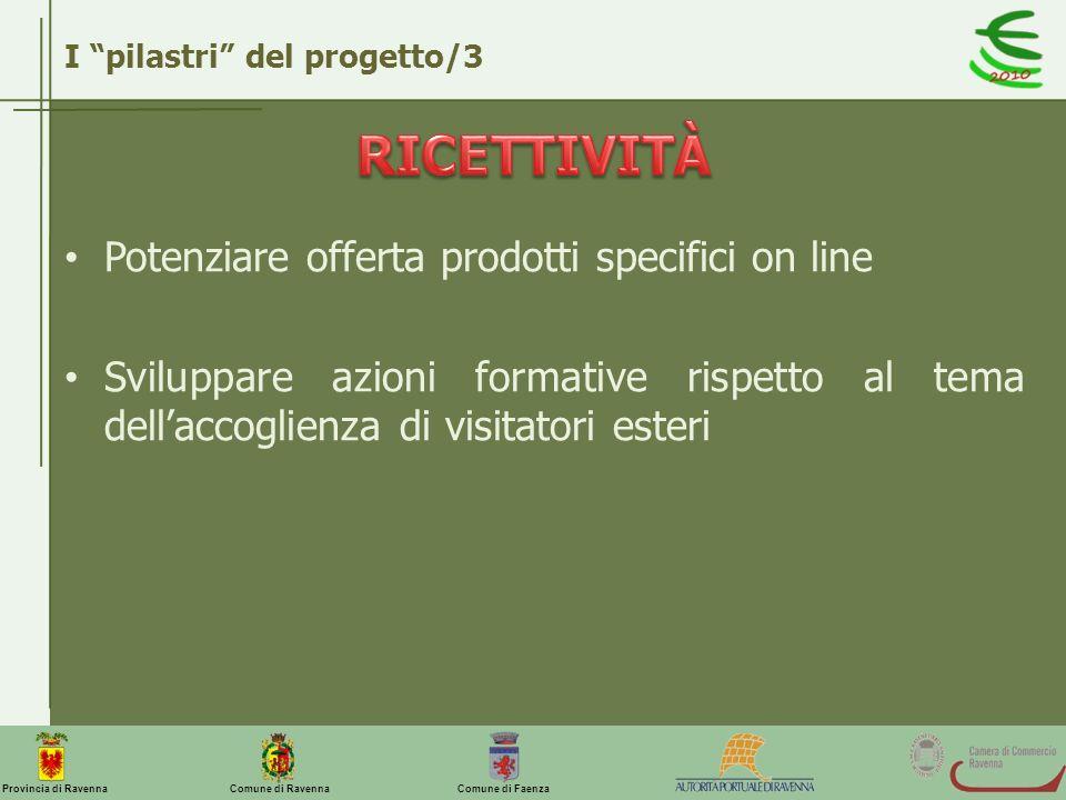 Comune di Ravenna Comune di FaenzaProvincia di Ravenna Potenziare offerta prodotti specifici on line Sviluppare azioni formative rispetto al tema dell
