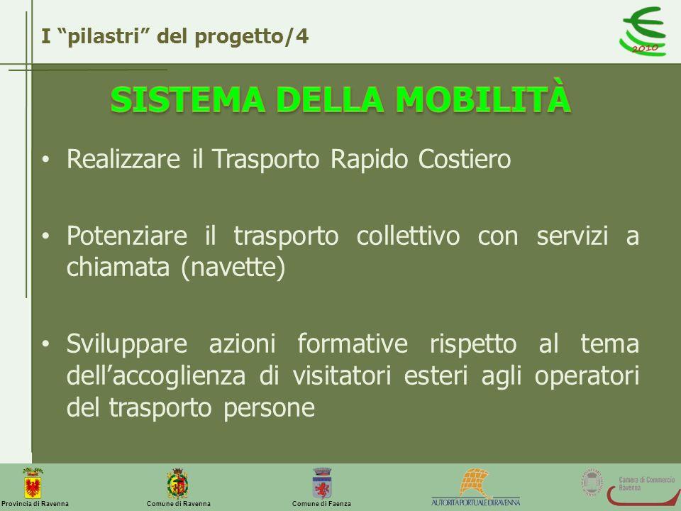 Comune di Ravenna Comune di FaenzaProvincia di Ravenna Realizzare il Trasporto Rapido Costiero Potenziare il trasporto collettivo con servizi a chiama