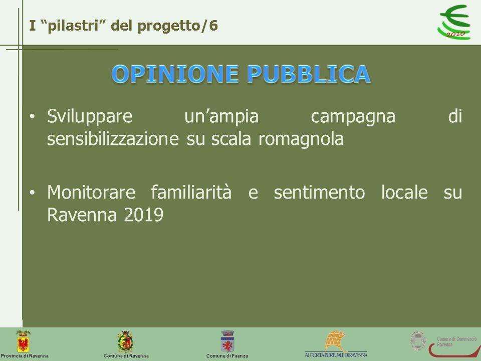 Comune di Ravenna Comune di FaenzaProvincia di Ravenna Sviluppare unampia campagna di sensibilizzazione su scala romagnola Monitorare familiarità e se