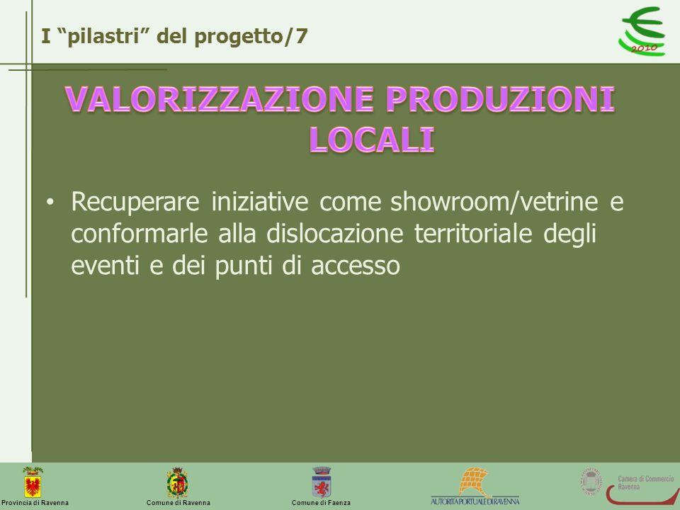 Comune di Ravenna Comune di FaenzaProvincia di Ravenna Recuperare iniziative come showroom/vetrine e conformarle alla dislocazione territoriale degli