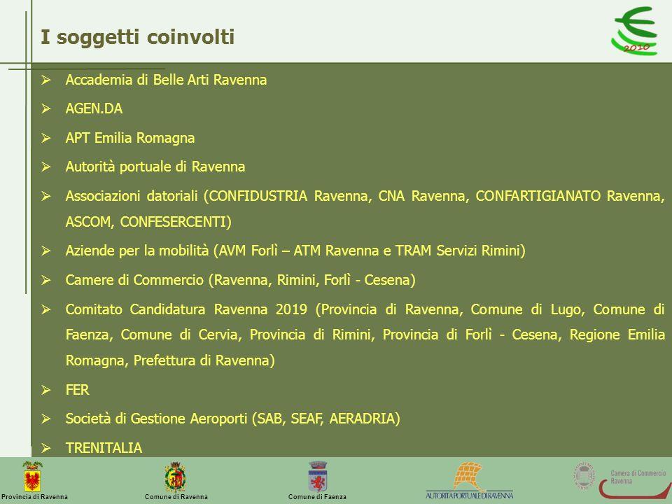 Comune di Ravenna Comune di FaenzaProvincia di Ravenna I soggetti coinvolti Accademia di Belle Arti Ravenna AGEN.DA APT Emilia Romagna Autorità portua