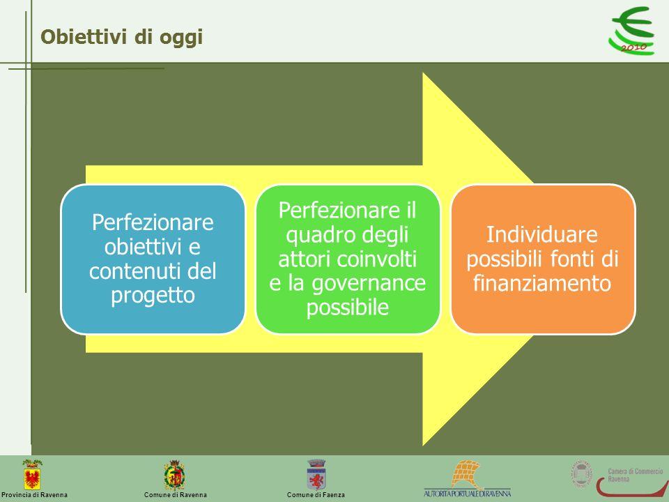 Comune di Ravenna Comune di FaenzaProvincia di Ravenna Obiettivi di oggi Perfezionare obiettivi e contenuti del progetto Perfezionare il quadro degli