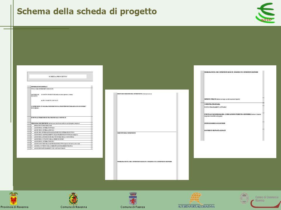Comune di Ravenna Comune di FaenzaProvincia di Ravenna Schema della scheda di progetto