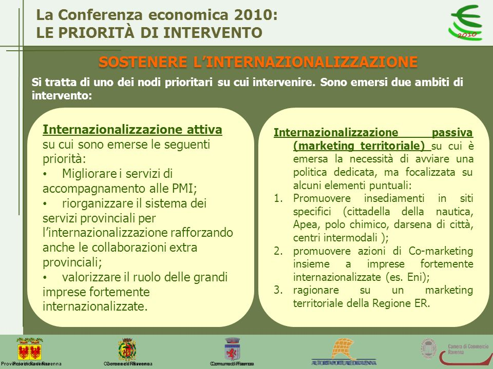Comune di Ravenna Comune di FaenzaProvincia di Ravenna La Conferenza economica 2010: LE PRIORITÀ DI INTERVENTO SOSTENERE LINTERNAZIONALIZZAZIONE Si tr
